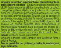 Linguine au jambon fumé - Ingredients - fr