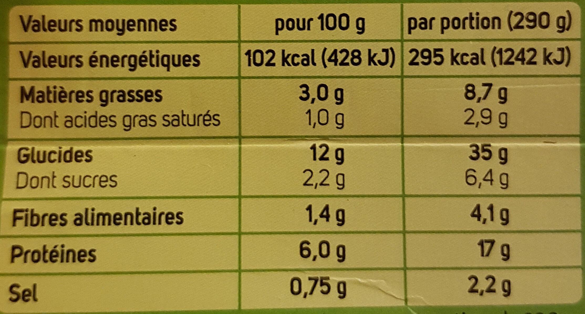 Linguine au Jambon Cru - Nutrition facts