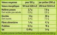Linguine au jambon fumé - Nutrition facts - fr