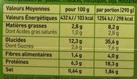 Linguine au jambon cru (3% MG) - Informations nutritionnelles