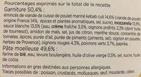 Marie Crousti moelleuse extrême - Kebab - Ingrediënten - fr