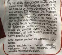 Risotto au Poulet et Champignons à la crème - Ingrédients - fr