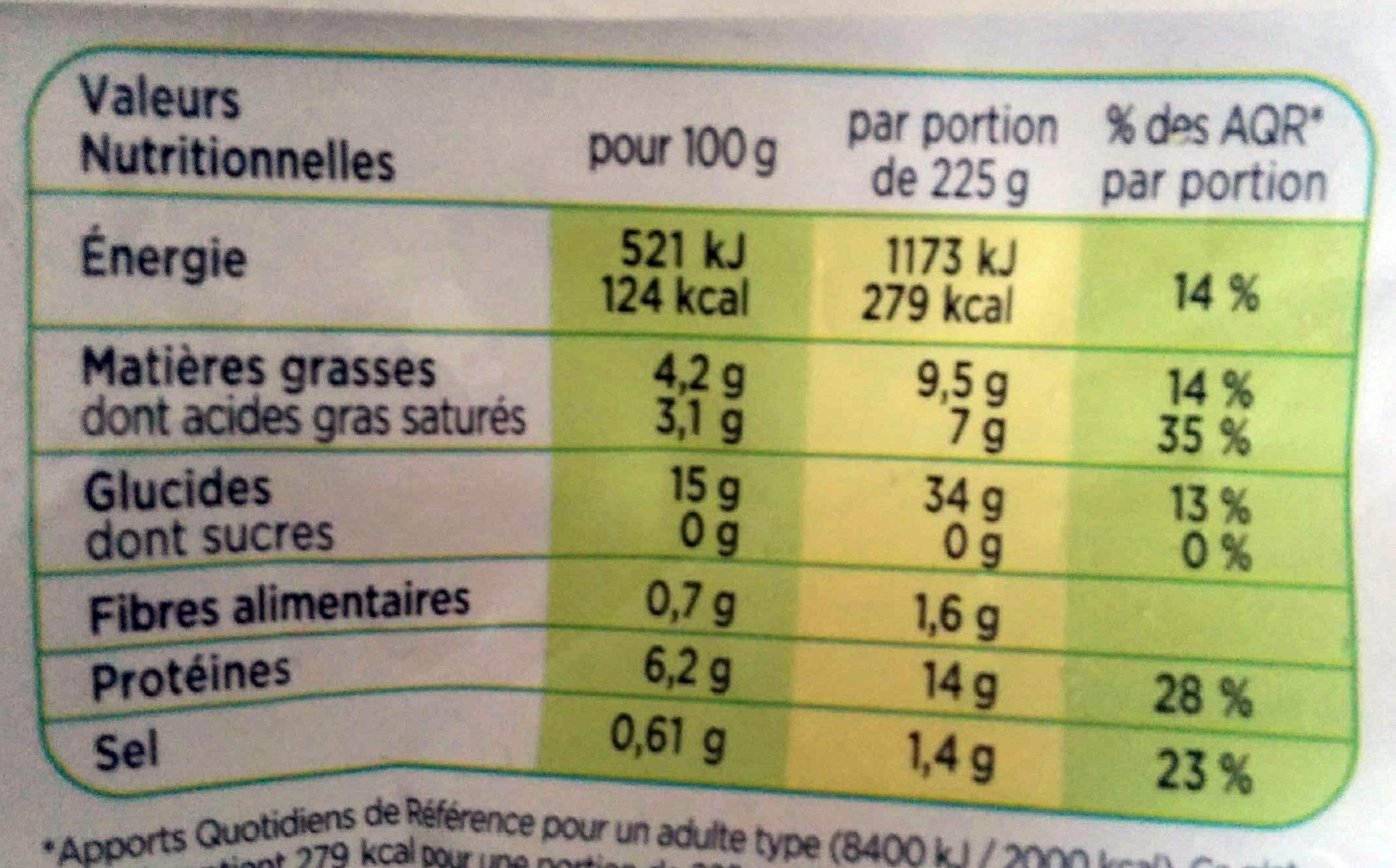 Risotto poulet champignons 900g - Nutrition facts