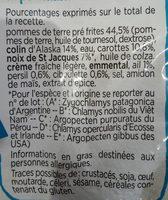 Colin d'Alaska et petites St Jacques Pommes de terre en persillade - Ingrédients - fr