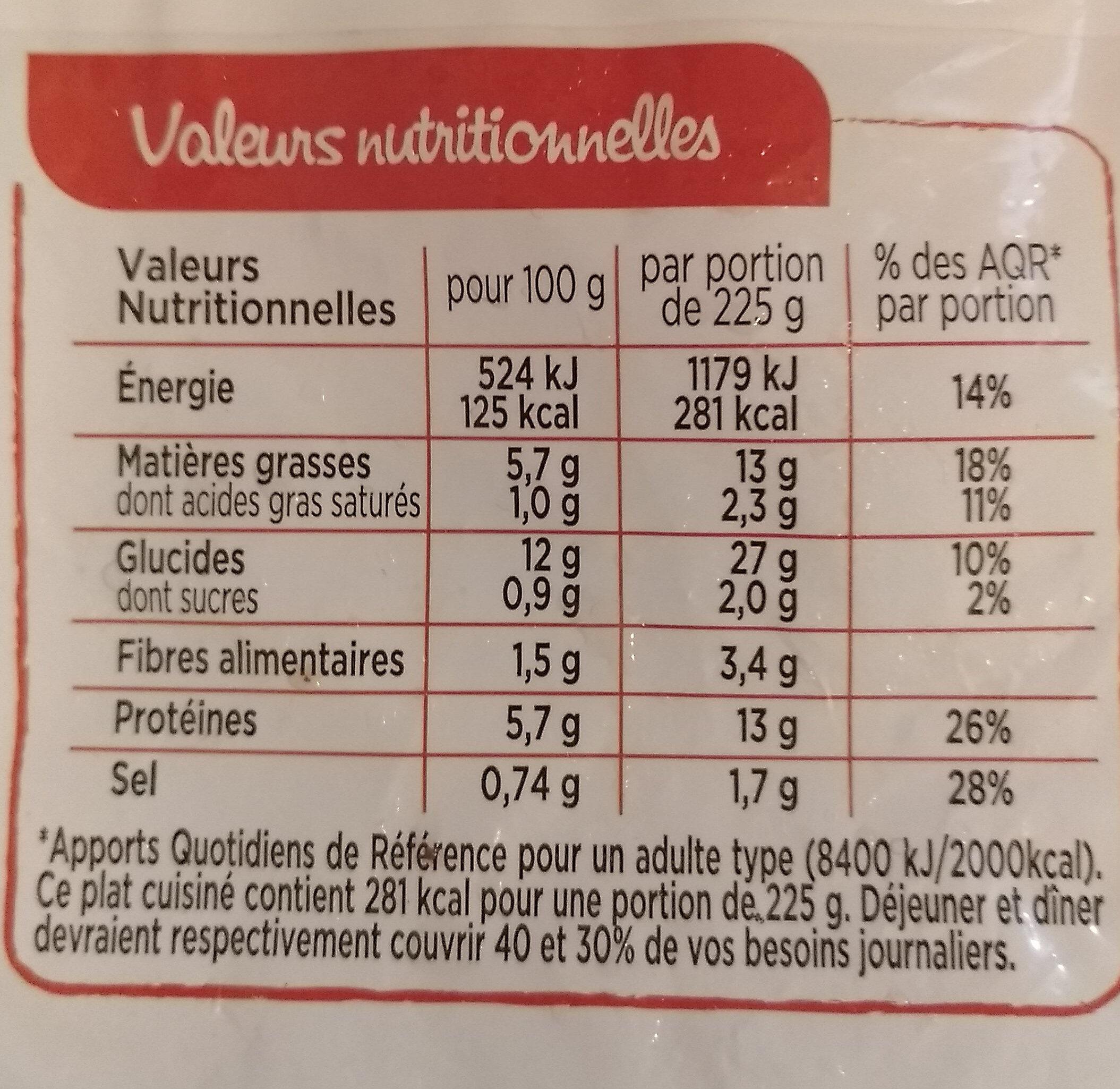 Colin d'Alaska et petites St Jacques Pommes de terre en persillade - Informations nutritionnelles - fr