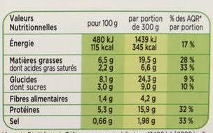 Moussaka au Boeuf (600g) - Informations nutritionnelles