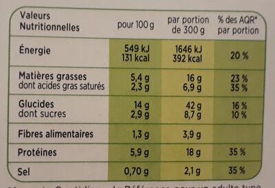 Lasagnes a la bolognaise, Bechamel Gratinee (600g) - Informations nutritionnelles - fr
