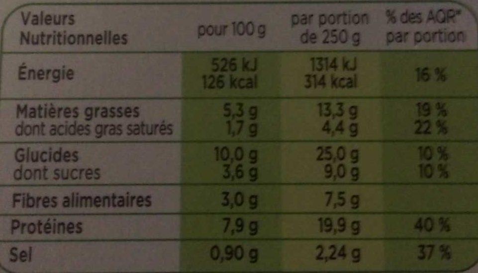Lasagne bolognaise - Informations nutritionnelles - fr
