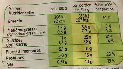 Nouilles à la chinoise au poulet, légumes croquants - Informations nutritionnelles - fr