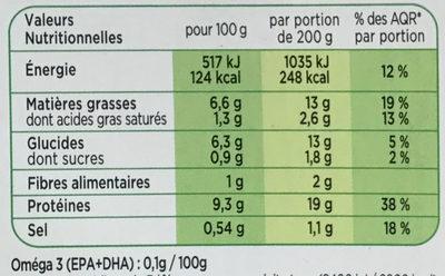 Les Croustillants Cabillaud Caviar d'Aubergines - Informations nutritionnelles
