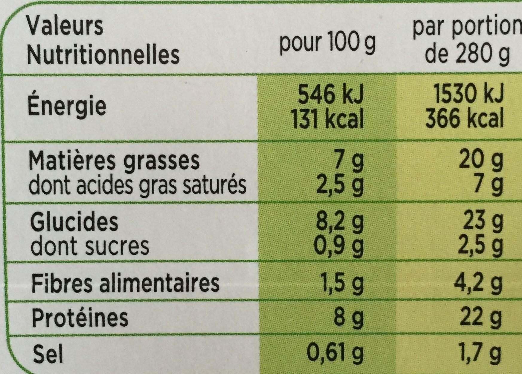 Merlu Blanc, Crème tomate basilic, Boulgour cuisine - Voedingswaarden