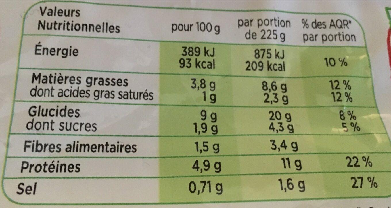 Couscous Merguez, Boulettes au Boeuf, Poulet - Informations nutritionnelles