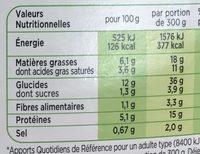 Risotto aux legumes verts - Nutrition facts - fr
