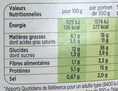 Risotto aux légumes verts - Informations nutritionnelles - fr