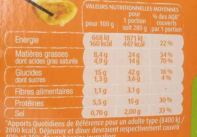 Poulet Curry et Riz Basmati - Informations nutritionnelles