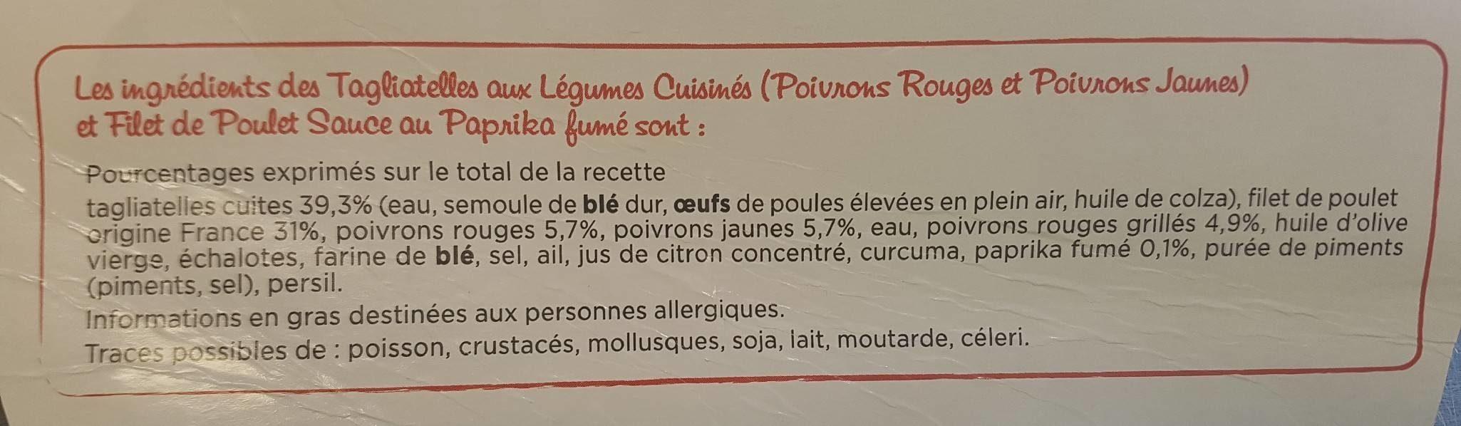 Filet de poulet, Sauce au paprika, Tagliatelles aux legumes cuisines - Ingrediënten - fr