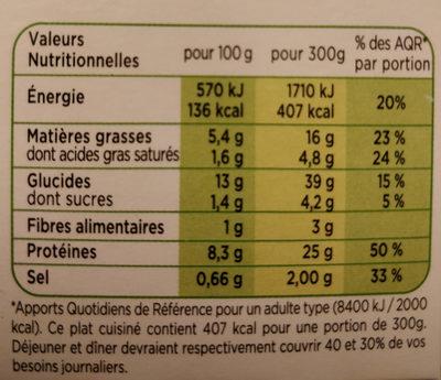 Merlu Blanc, Compotée a la provencal, Linguine au safran - Voedingswaarden