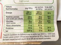 Couscous aux Falafels - Informations nutritionnelles