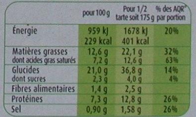 Tarte chèvre épinards Marie - Informations nutritionnelles