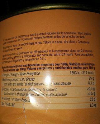 Manchons de canard confits - Nutrition facts