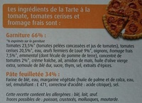 Tarte a la tomate, Tomates cerises et Fromage Frais - Ingredients - fr