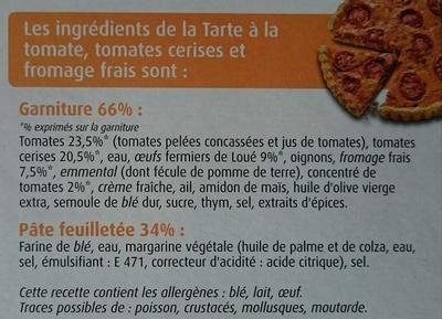 Tarte a la tomate, Tomates cerises et Fromage Frais - Ingrédients - fr