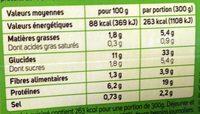 Couscous Oriental - Informations nutritionnelles