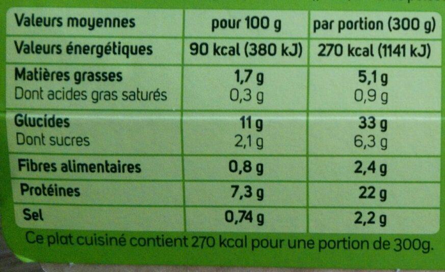 Couscous Oriental - Informations nutritionnelles - fr