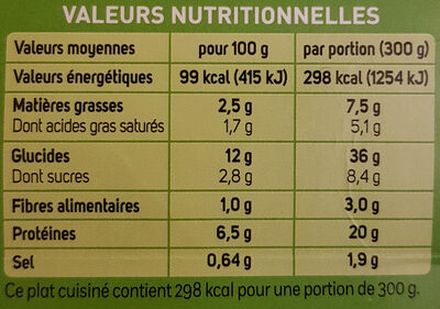 Poulet au Curry et Noix de Coco - Informations nutritionnelles - fr