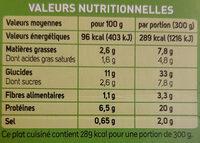 Poulet au Curry et Coco Riz au éclats de légumes - Nutrition facts - fr