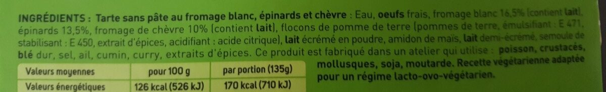 Quiche Lorraine sans pate - Ingredients