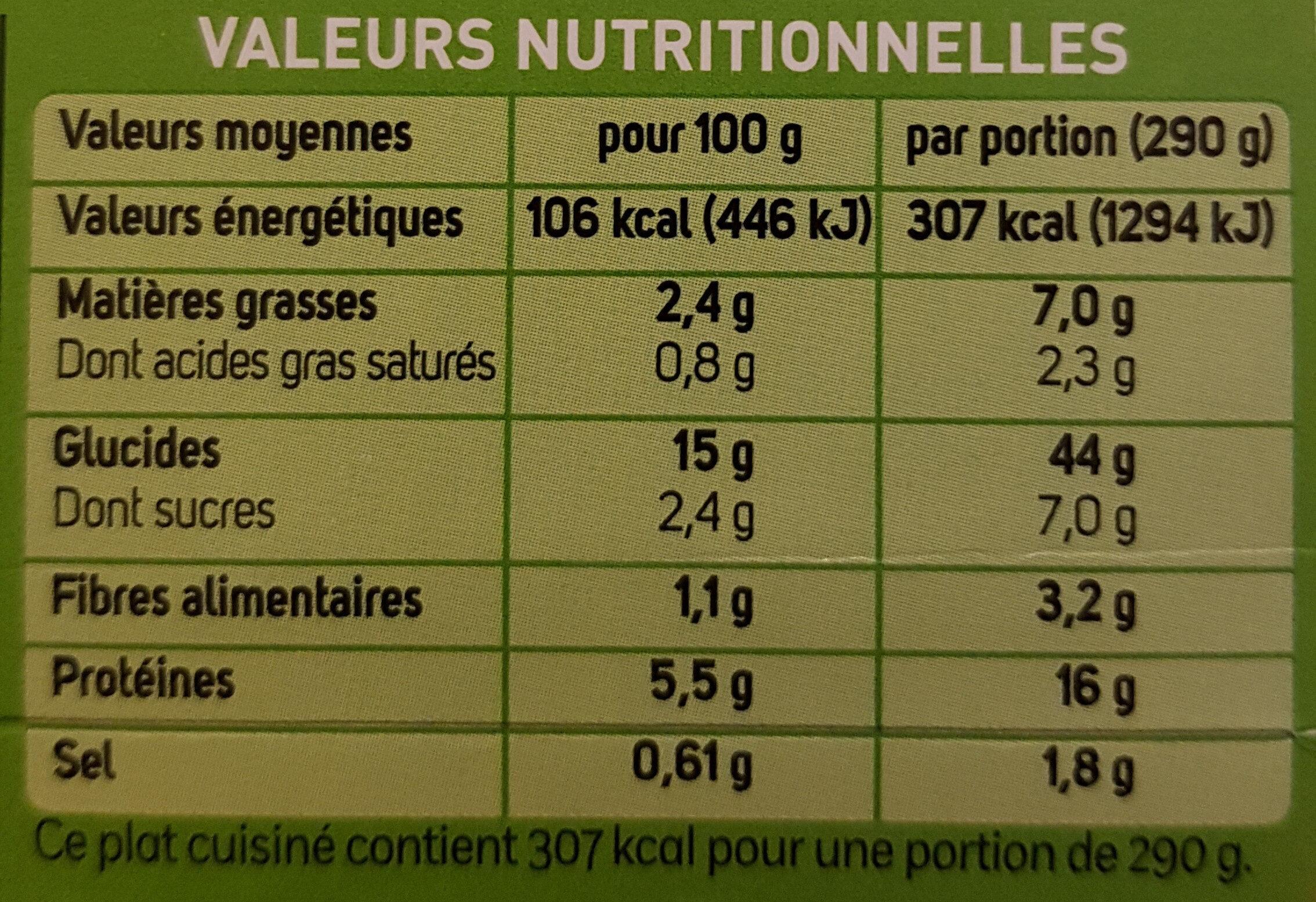 Ravioli au Saumon, Fondue d'épinards à la crème - Nutrition facts - fr