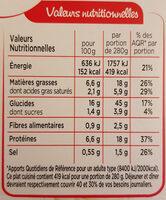 Penne au saumon et crème d'épinards - Informations nutritionnelles - fr