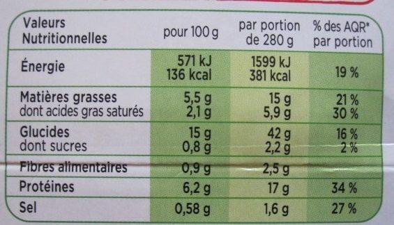 Penne au Saumon, Crème d'épinards - Nutrition facts