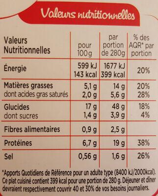 Penne au saumon et crème d'épinards - Informazioni nutrizionali - fr