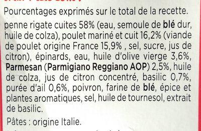 Penne au poulet et au pesto - Ingrédients - fr