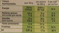 Penne au Poulet, Sauce Pesto - Nutrition facts