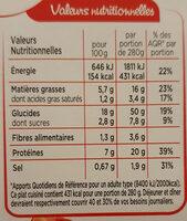 Macaroni sauce tomate et boulettes au bœuf - Voedingswaarden - fr