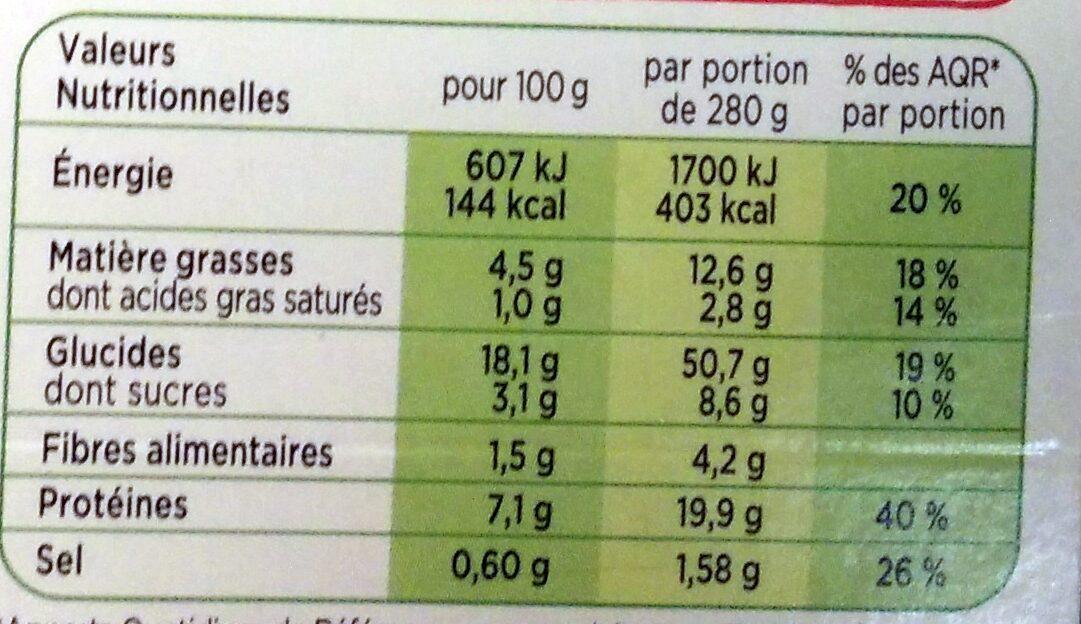 Macaroni sauce Tomate et Boulettes au boeuf - Informations nutritionnelles