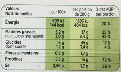 St Jacques, Fondue de poireaux, Riz Basmati - Informations nutritionnelles