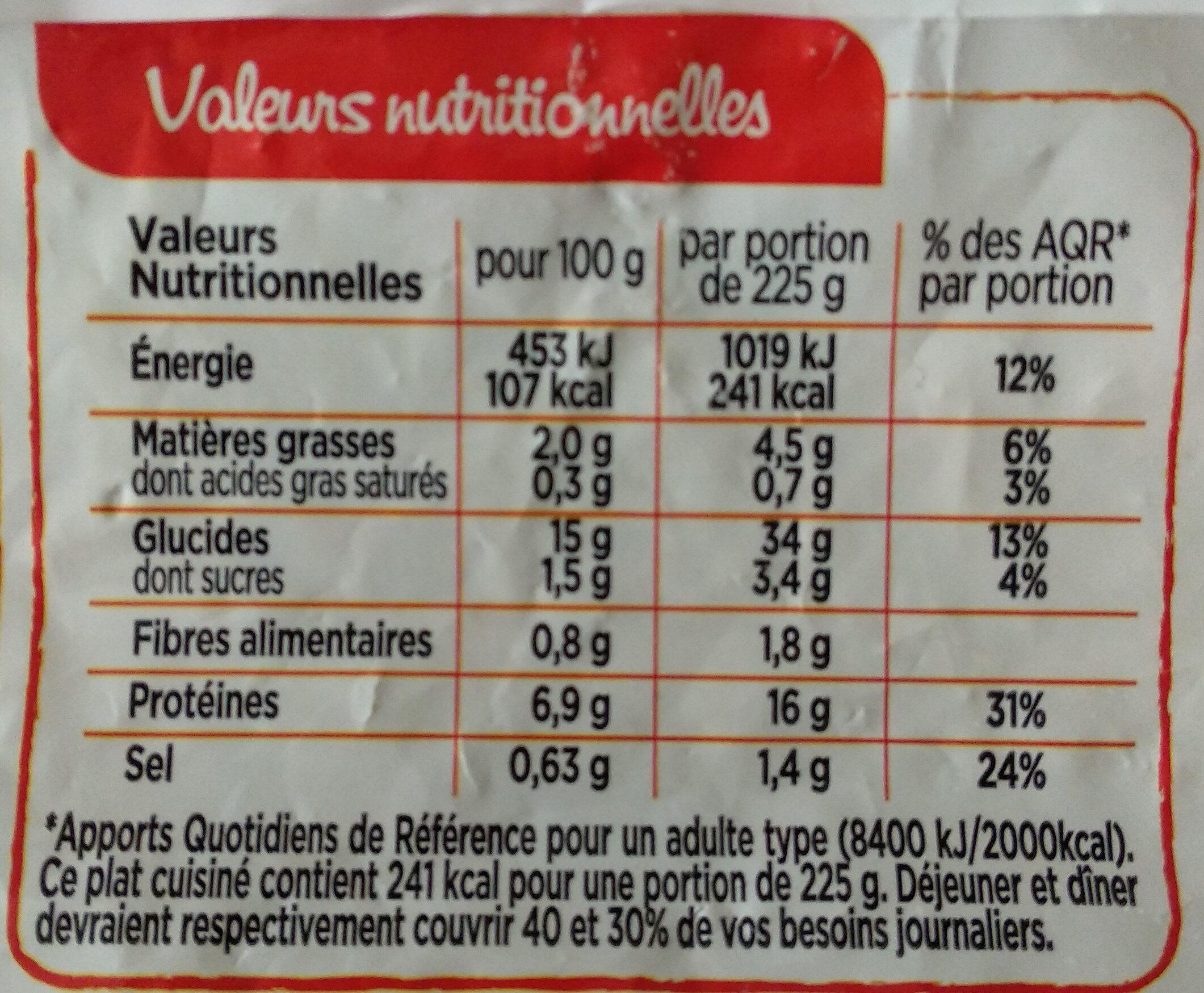 Poulet basquaise - Riz cuisiné aux tomates - Informations nutritionnelles - fr