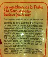 Poêlée à la Savoyarde lardons fumés et oignons rissolés - Ingrédients - fr