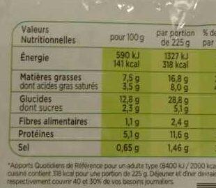 Poêlée à la Savoyarde lardons fumés et oignons rissolés - Informations nutritionnelles - fr