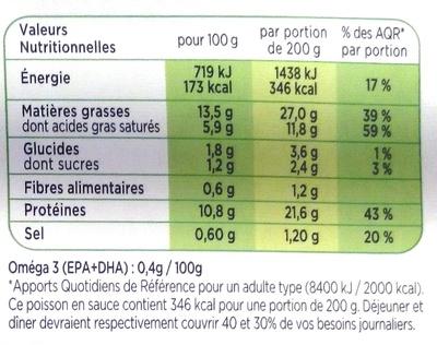 Saumon Atlantique, Fondue de Poireaux 400G - Informations nutritionnelles