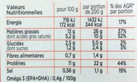 Saumon Atlantique & Fondue de Poireaux - Informations nutritionnelles - fr