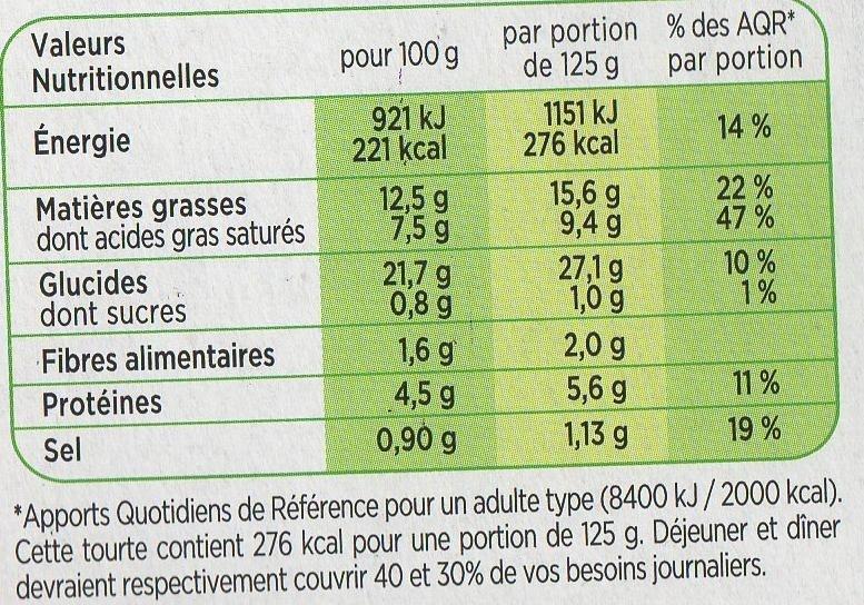 Tourte Parisienne - Informations nutritionnelles
