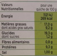8 Quiches Lorraines - Nutrition facts