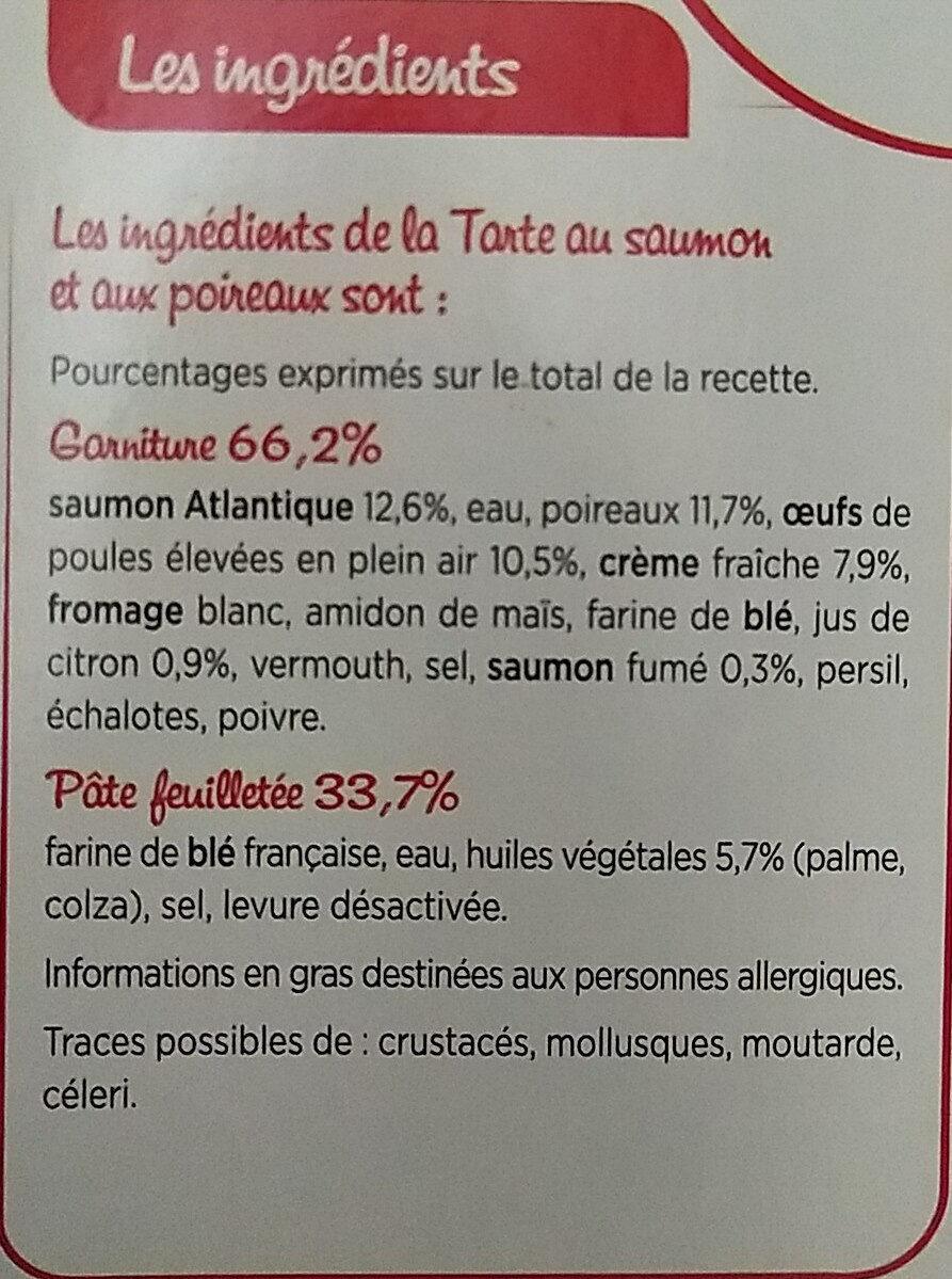 Tarte au Saumon, Poireaux à la crème - Ingrédients