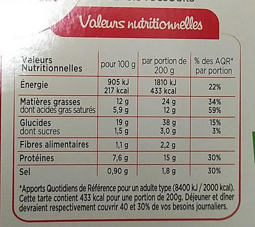 Tarte au Saumon, Poireaux à la crème - Informations nutritionnelles