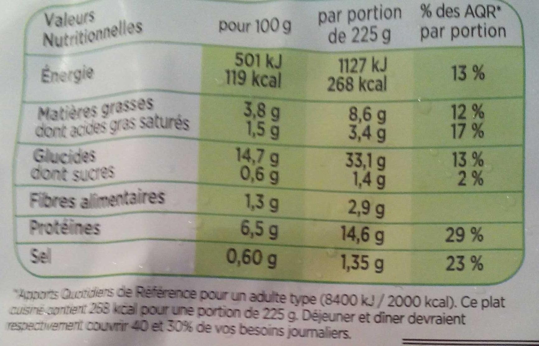Poulet rôti, Pomme de terre fondantes - Informations nutritionnelles - fr